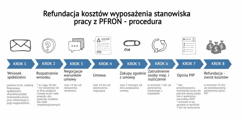 infografika-marzec